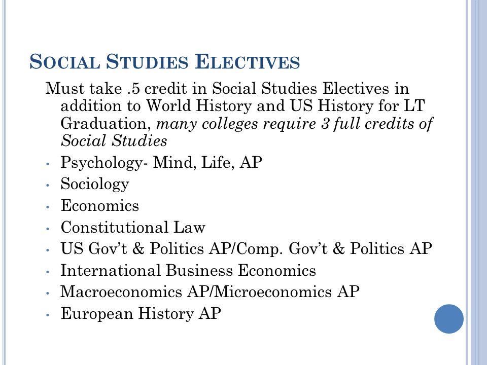 S OCIAL S TUDIES E LECTIVES Must take.5 credit in Social Studies Electives in addition to World History and US History for LT Graduation, many colleges require 3 full credits of Social Studies Psychology- Mind, Life, AP Sociology Economics Constitutional Law US Gov't & Politics AP/Comp.