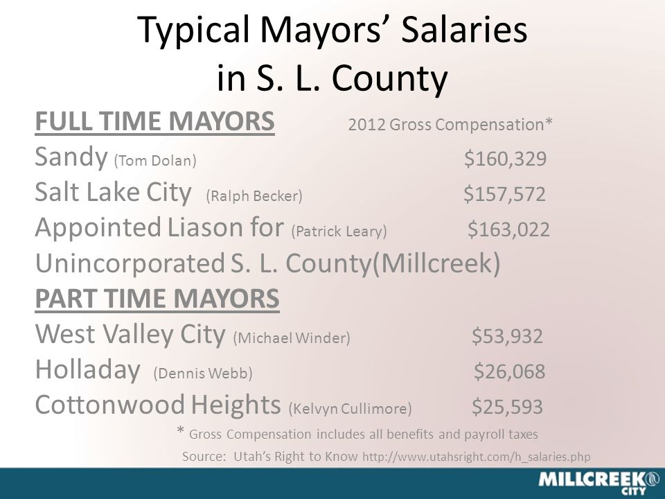 Typical Mayors' Salaries in S. L.