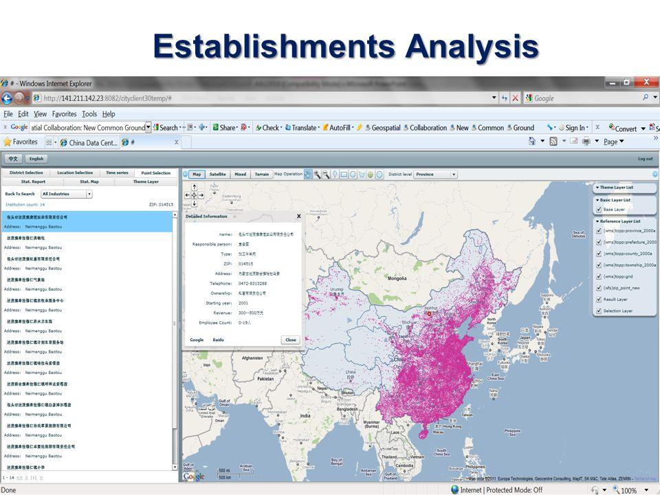 Establishments Analysis