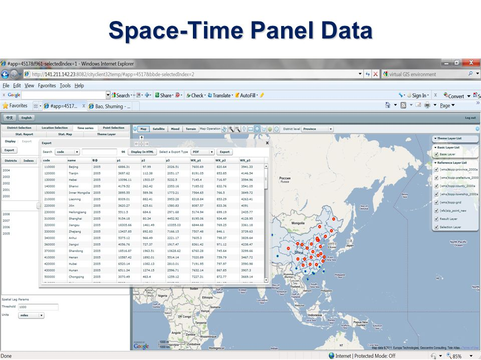 Space-Time Panel Data