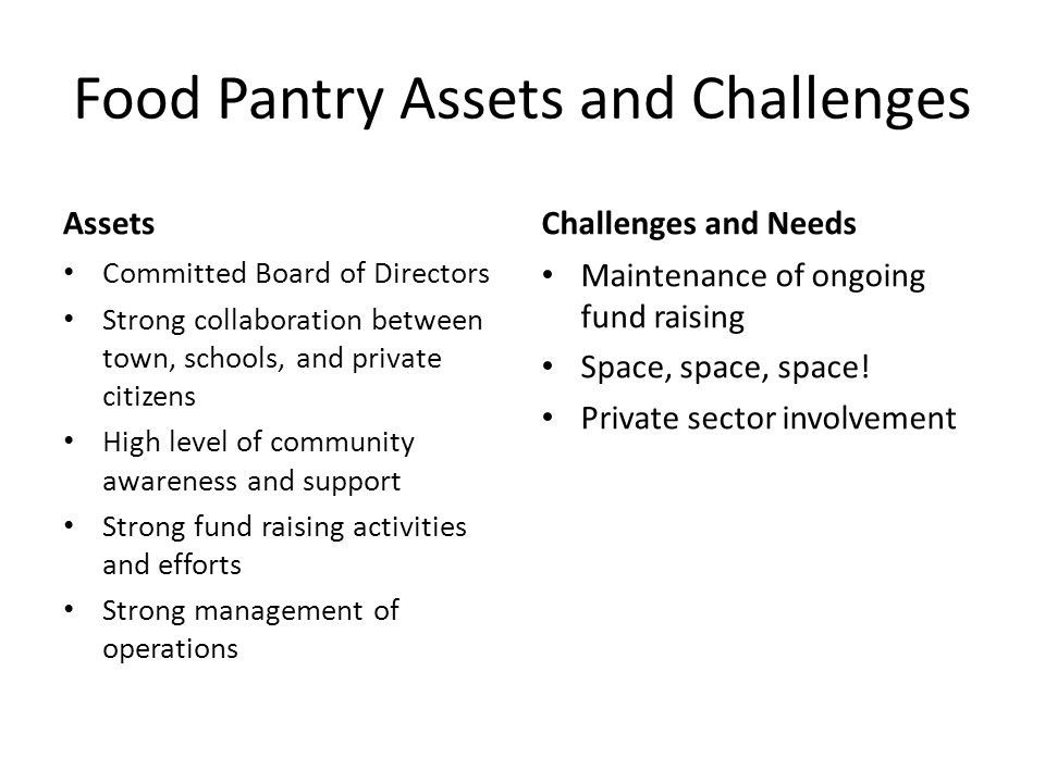 Food Pantry Assets and Challenges Assets Committed Board of Directors Strong collaboration between town, schools, and private citizens High level of community awareness and support Strong fund raising activities and efforts Strong management of operations Challenges and Needs Maintenance of ongoing fund raising Space, space, space.