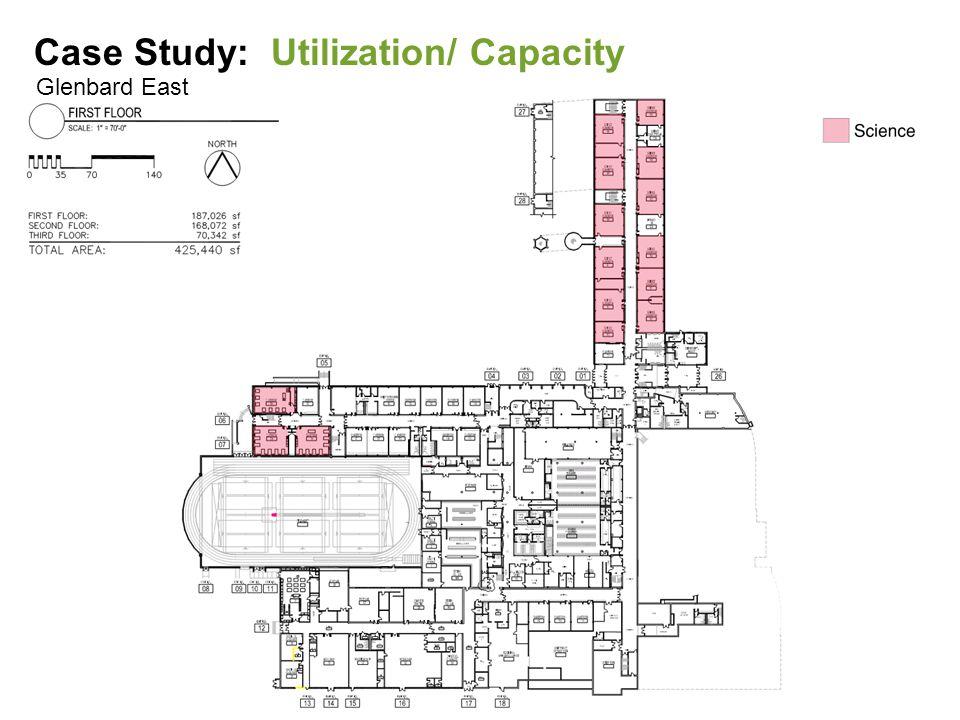 Glenbard Township H.S. District 87 Steering Committee Glenbard East Case Study: Utilization/ Capacity