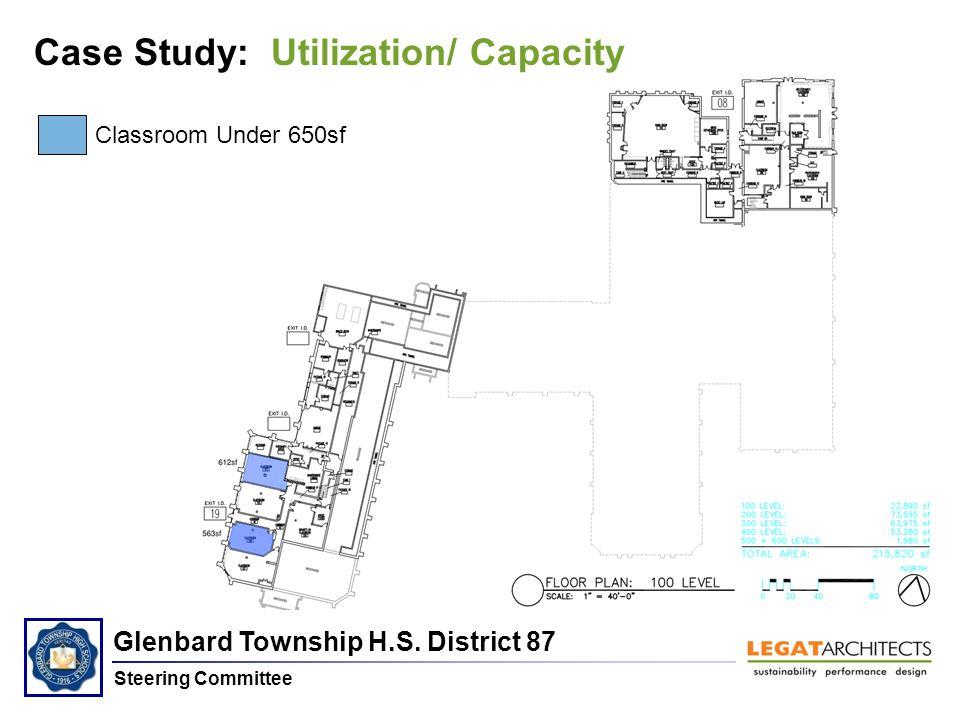Glenbard Township H.S.