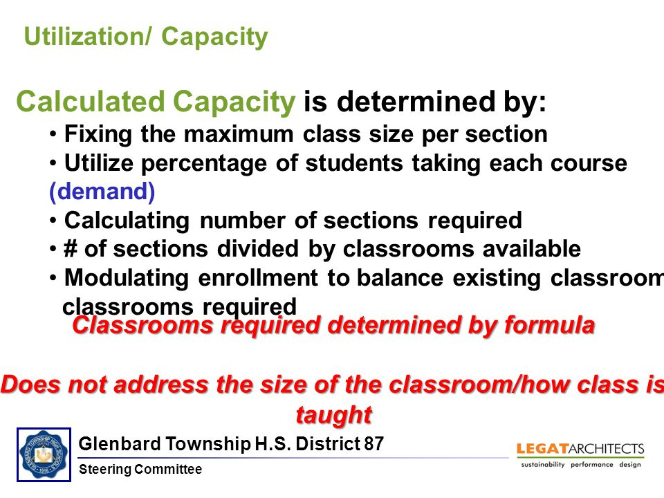 Glenbard Township H.S. District 87 Steering Committee Utilization/ Capacity Calculated Capacity is determined by: Fixing the maximum class size per se