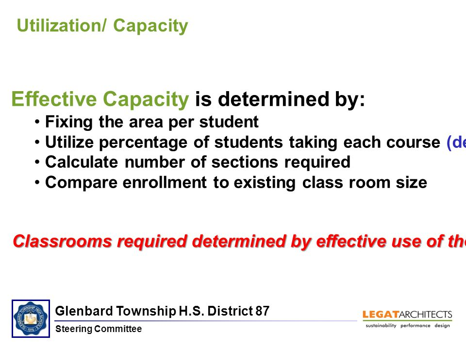 Glenbard Township H.S. District 87 Steering Committee Utilization/ Capacity Effective Capacity is determined by: Fixing the area per student Utilize p