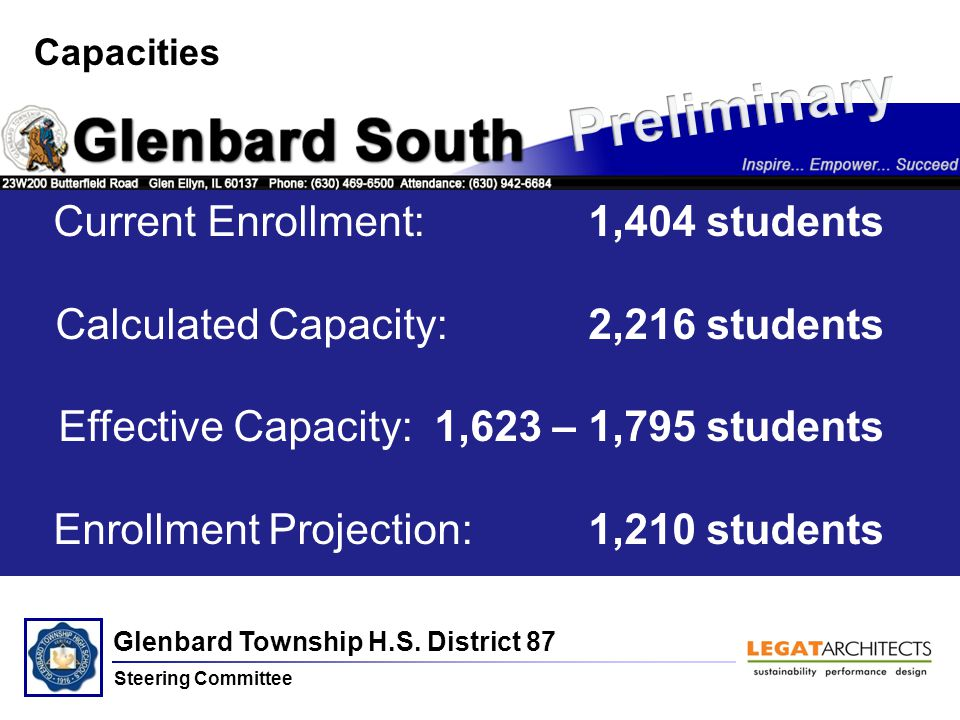 Glenbard Township H.S. District 87 Steering Committee South Capacities Current Enrollment: 1,404 students Calculated Capacity: 2,216 students Effectiv
