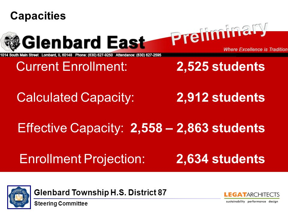 Glenbard Township H.S. District 87 Steering Committee East Capacities Current Enrollment: 2,525 students Calculated Capacity: 2,912 students Effective