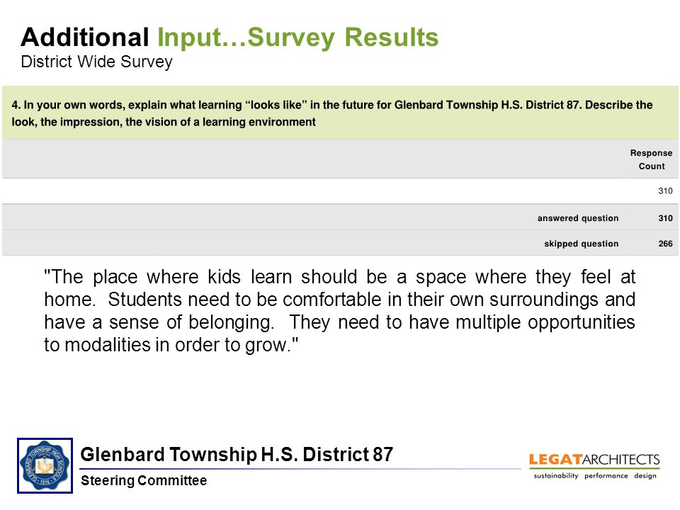 Glenbard Township H.S. District 87 Steering Committee Additional Input…Survey Results