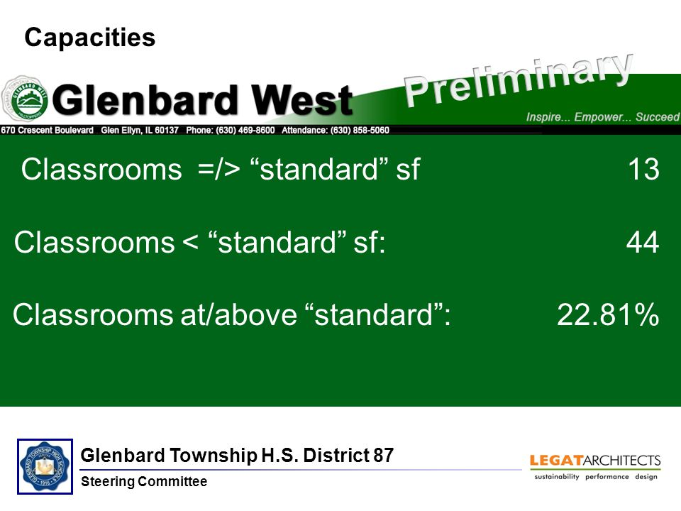 """Glenbard Township H.S. District 87 Steering Committee West Capacities Classrooms =/> """"standard"""" sf 13 Classrooms < """"standard"""" sf: 44 Classrooms at/abo"""