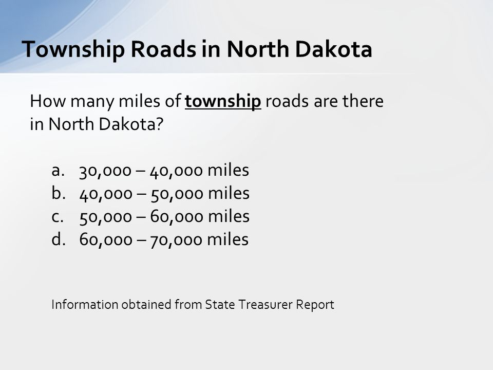 How many miles of township roads are there in North Dakota.