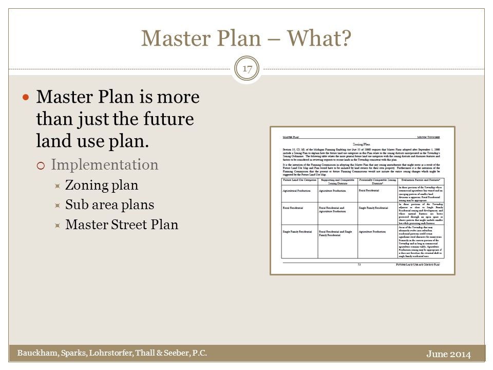 Master Plan – What. Master Plan is more than just the future land use plan.