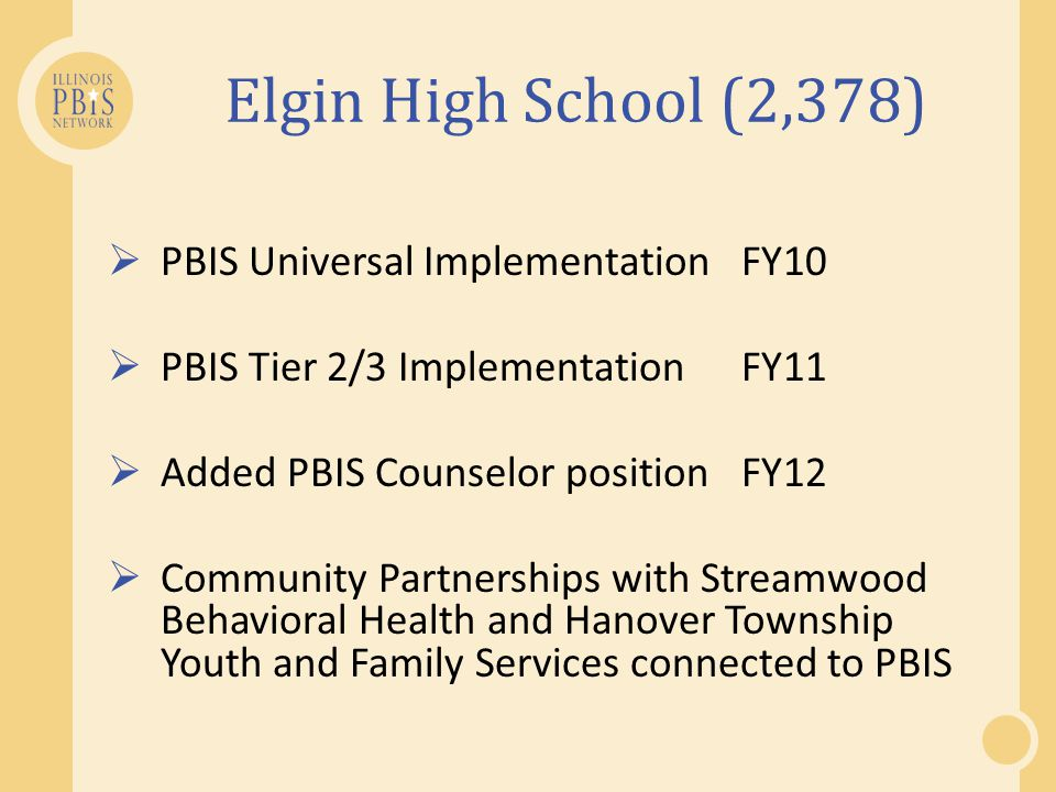 Elgin High School (2,378)  PBIS Universal Implementation FY10  PBIS Tier 2/3 Implementation FY11  Added PBIS Counselor position FY12  Community Partnerships with Streamwood Behavioral Health and Hanover Township Youth and Family Services connected to PBIS