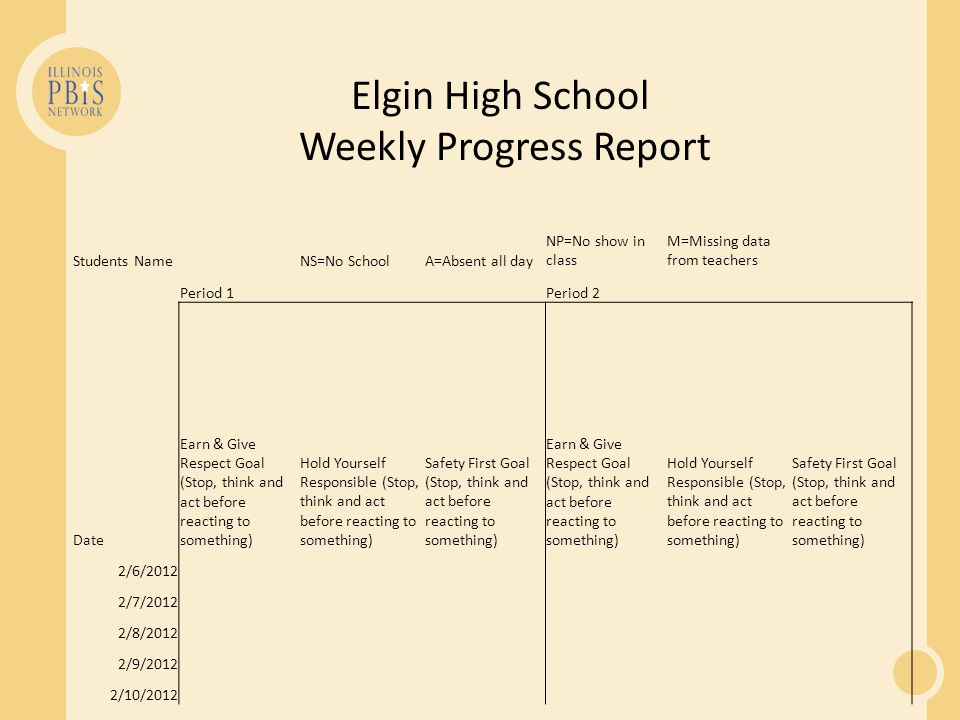 Elgin High School Weekly Progress Report Students NameNS=No SchoolA=Absent all day NP=No show in class M=Missing data from teachers Period 1Period 2 Date Earn & Give Respect Goal (Stop, think and act before reacting to something) Hold Yourself Responsible (Stop, think and act before reacting to something) Safety First Goal (Stop, think and act before reacting to something) Earn & Give Respect Goal (Stop, think and act before reacting to something) Hold Yourself Responsible (Stop, think and act before reacting to something) Safety First Goal (Stop, think and act before reacting to something) 2/6/2012 2/7/2012 2/8/2012 2/9/2012 2/10/2012