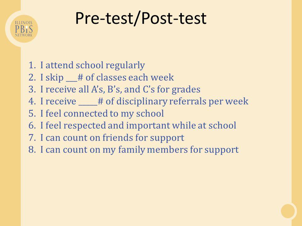 1.I attend school regularly 2. I skip ___# of classes each week 3.