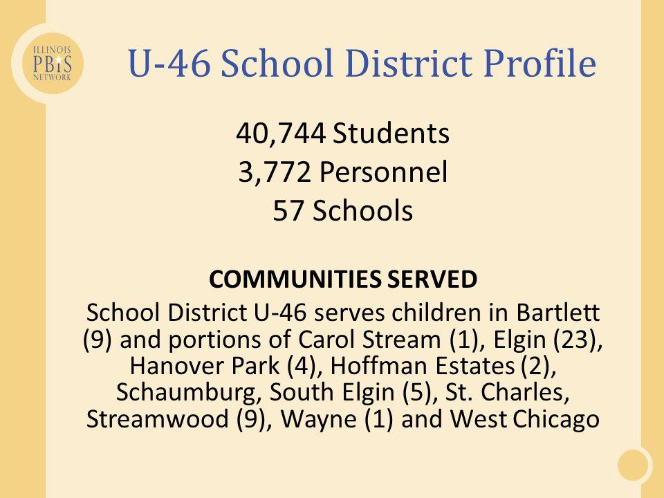U-46 School District Profile 40,744 Students 3,772 Personnel 57 Schools COMMUNITIES SERVED School District U-46 serves children in Bartlett (9) and portions of Carol Stream (1), Elgin (23), Hanover Park (4), Hoffman Estates (2), Schaumburg, South Elgin (5), St.