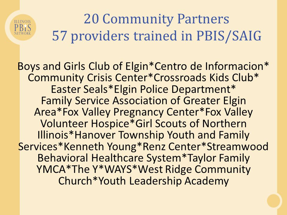 20 Community Partners 57 providers trained in PBIS/SAIG Boys and Girls Club of Elgin*Centro de Informacion* Community Crisis Center*Crossroads Kids Club* Easter Seals*Elgin Police Department* Family Service Association of Greater Elgin Area*Fox Valley Pregnancy Center*Fox Valley Volunteer Hospice*Girl Scouts of Northern Illinois*Hanover Township Youth and Family Services*Kenneth Young*Renz Center*Streamwood Behavioral Healthcare System*Taylor Family YMCA*The Y*WAYS*West Ridge Community Church*Youth Leadership Academy