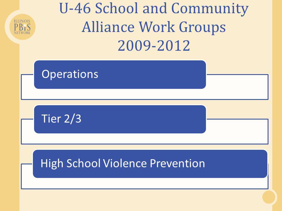 U-46 School and Community Alliance Work Groups 2009-2012 OperationsTier 2/3High School Violence Prevention