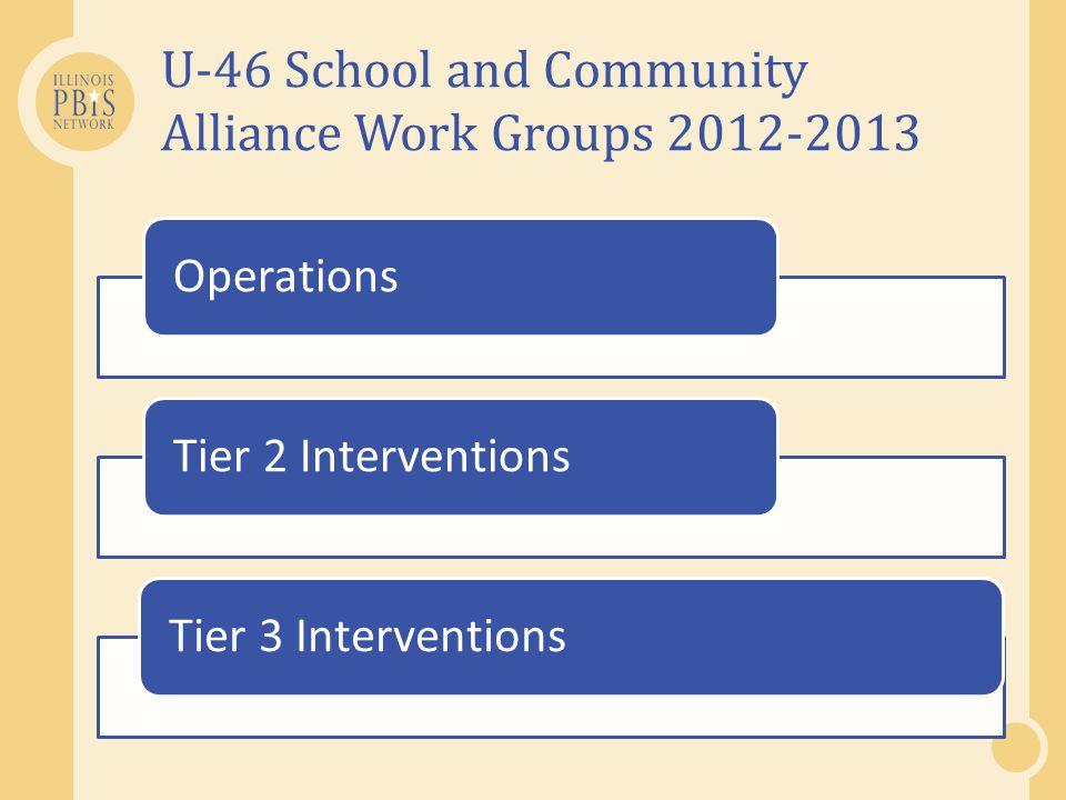 U-46 School and Community Alliance Work Groups 2012-2013 OperationsTier 2 InterventionsTier 3 Interventions