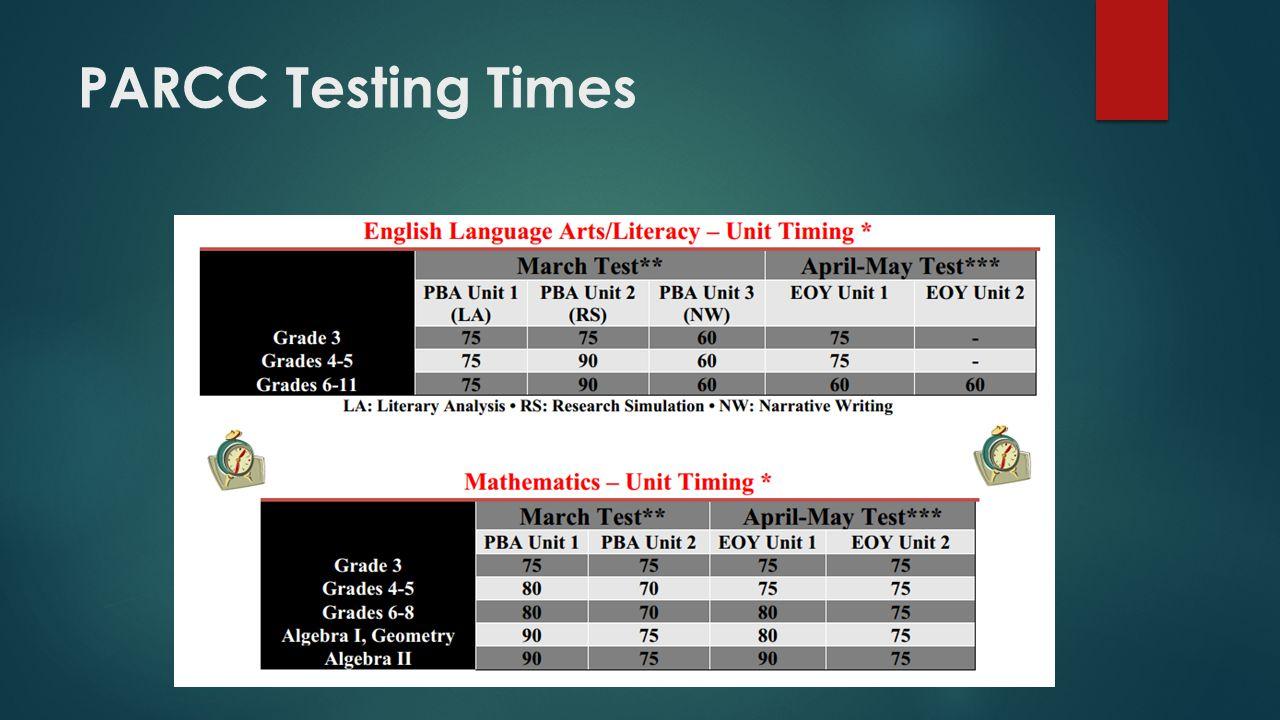 PARCC Testing Times