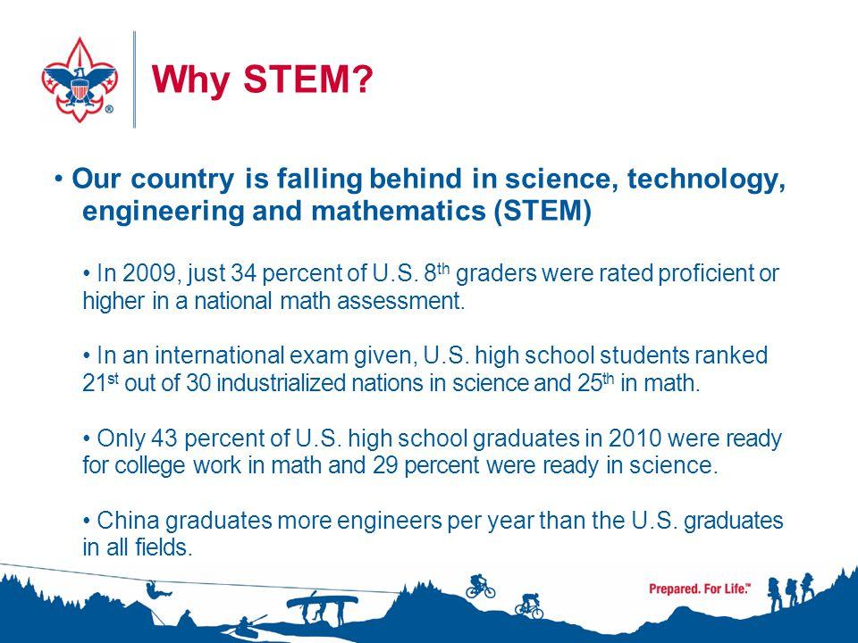 555 Why STEM.