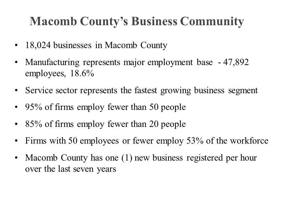 Macomb County's Business Community 18,024 businesses in Macomb County Manufacturing represents major employment base - 47,892 employees, 18.6% Service sector represents the fastest growing business segment 95% of firms employ fewer than 50 people 85% of firms employ fewer than 20 people Firms with 50 employees or fewer employ 53% of the workforce Macomb County has one (1) new business registered per hour over the last seven years