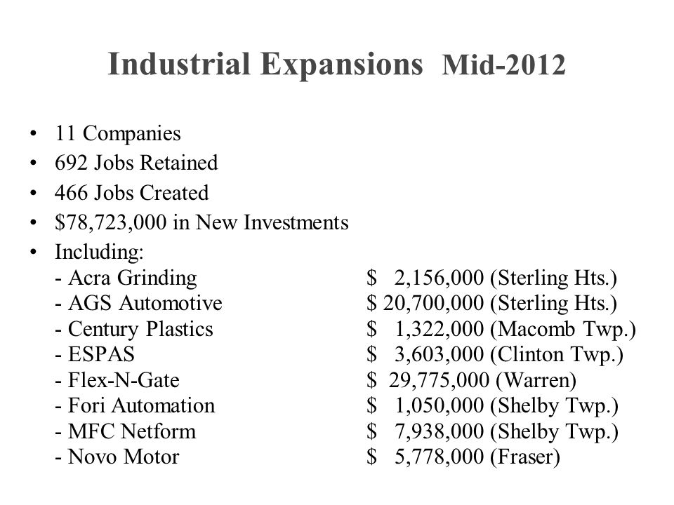 Industrial Expansions Mid-2012 11 Companies 692 Jobs Retained 466 Jobs Created $78,723,000 in New Investments Including: - Acra Grinding$ 2,156,000 (Sterling Hts.) - AGS Automotive$ 20,700,000 (Sterling Hts.) - Century Plastics$ 1,322,000 (Macomb Twp.) - ESPAS$ 3,603,000 (Clinton Twp.) - Flex-N-Gate$ 29,775,000 (Warren) - Fori Automation$ 1,050,000 (Shelby Twp.) - MFC Netform$ 7,938,000 (Shelby Twp.) - Novo Motor$ 5,778,000 (Fraser)