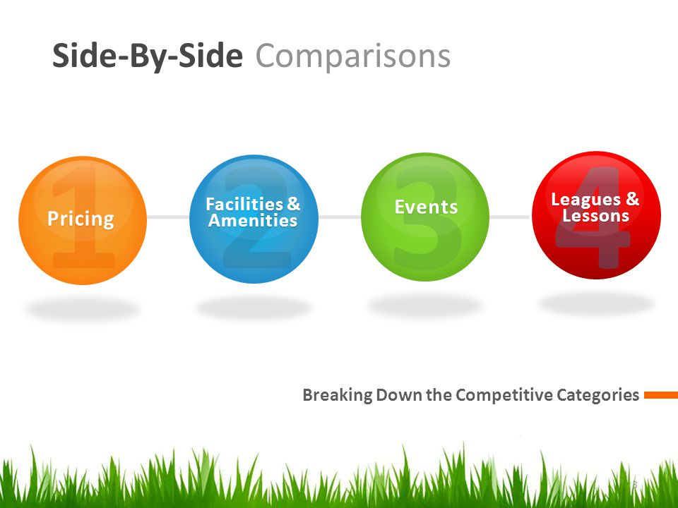 Side-By-Side Comparisons Breaking Down the Competitive Categories 1Pricing 2 Facilities & Amenities 3Events 4 Leagues & Lessons 3