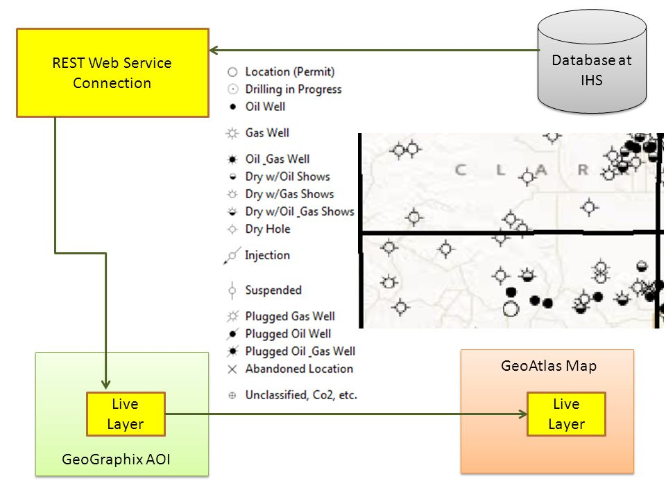 REST Web Service Connection GeoGraphix AOI Live Layer GeoAtlas Map Database at IHS