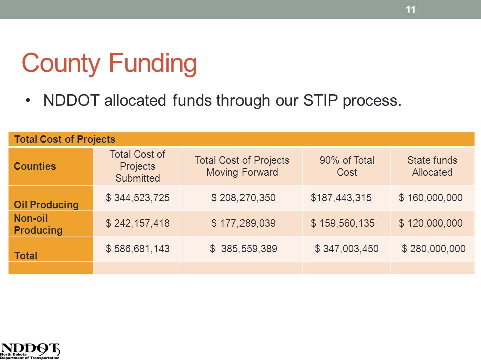 County Funding 11 NDDOT allocated funds through our STIP process.