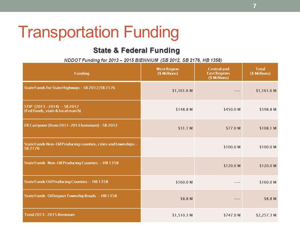 Transportation Funding 7 NDDOT Funding for 2013 – 2015 BIENNIUM (SB 2012, SB 2176, HB 1358) State & Federal Funding