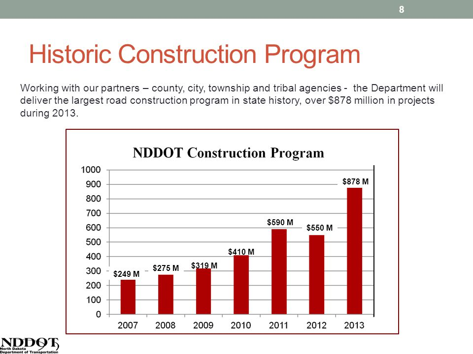 2013 Construction Projects 9