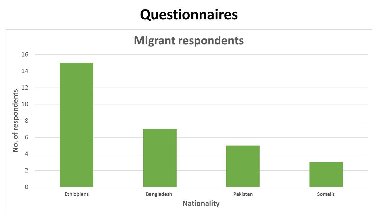 Questionnaires 5