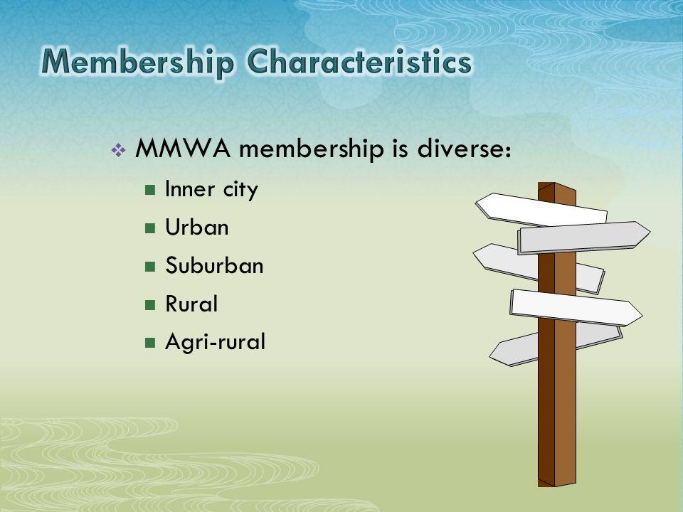  MMWA membership is diverse: Inner city Urban Suburban Rural Agri-rural