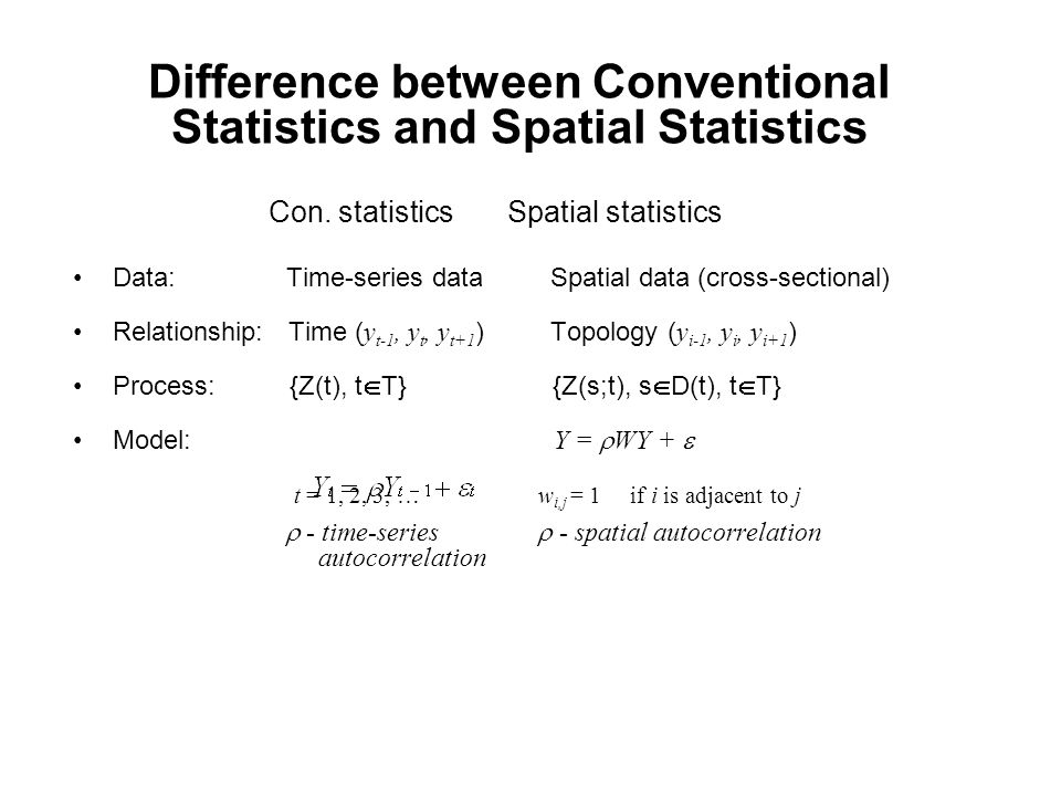 Difference between Conventional Statistics and Spatial Statistics Con.