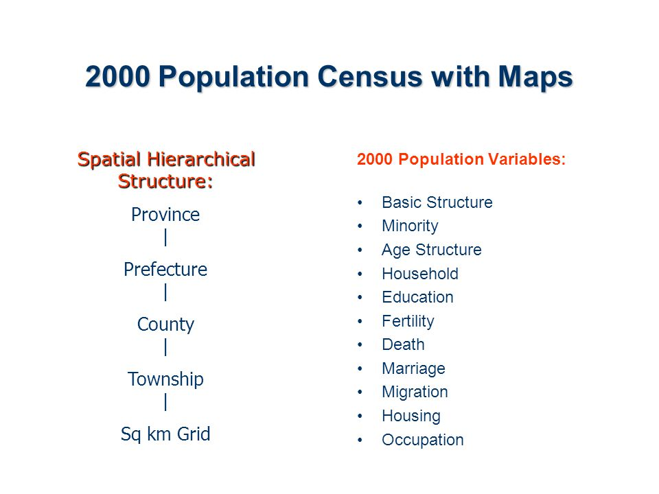 2000 Population Census with Maps 2000 Population Variables: Basic Structure Minority Age Structure Household Education Fertility Death Marriage Migration Housing Occupation Spatial Hierarchical Structure: Province | Prefecture | County | Township | Sq km Grid