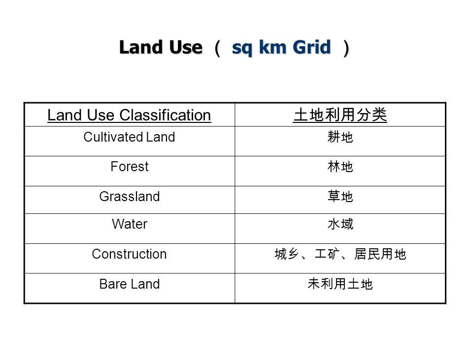 Land Use ( sq km Grid ) Land Use Classification 土地利用分类 Cultivated Land 耕地 Forest 林地 Grassland 草地 Water 水域 Construction 城乡、工矿、居民用地 Bare Land 未利用土地