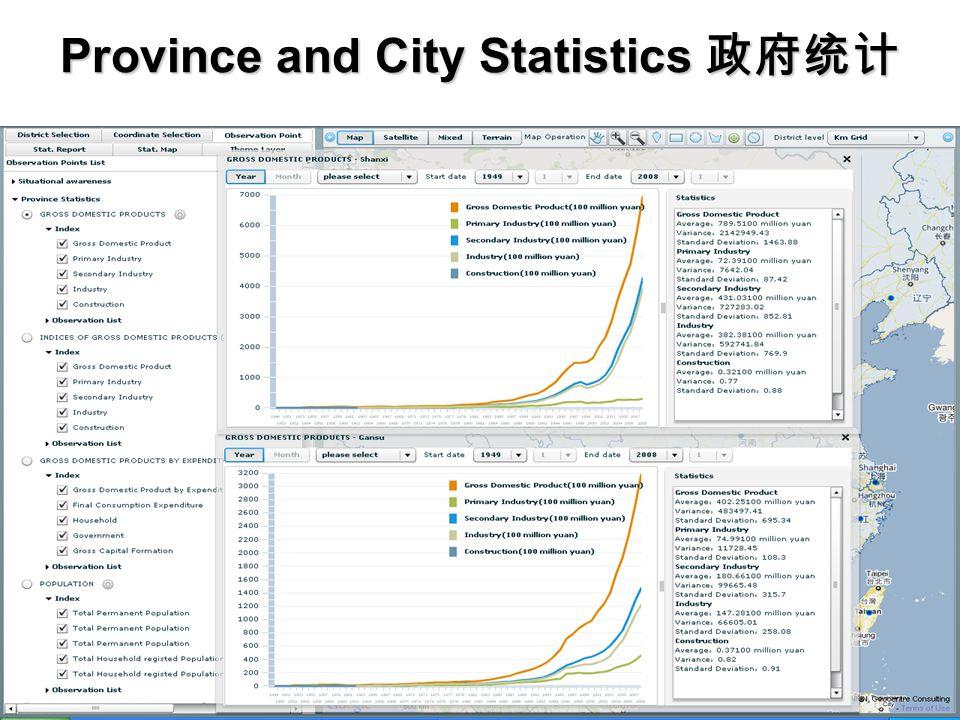 Province and City Statistics 政府统计