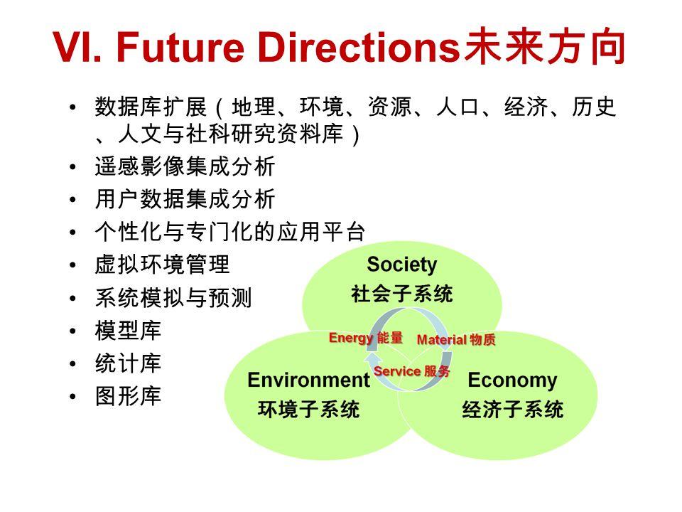 VI. Future Directions 未来方向 数据库扩展(地理、环境、资源、人口、经济、历史 、人文与社科研究资料库) 遥感影像集成分析 用户数据集成分析 个性化与专门化的应用平台 虚拟环境管理 系统模拟与预测 模型库 统计库 图形库