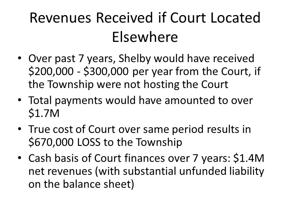 Revenues Received if Court Located Elsewhere Over past 7 years, Shelby would have received $200,000 - $300,000 per year from the Court, if the Townshi