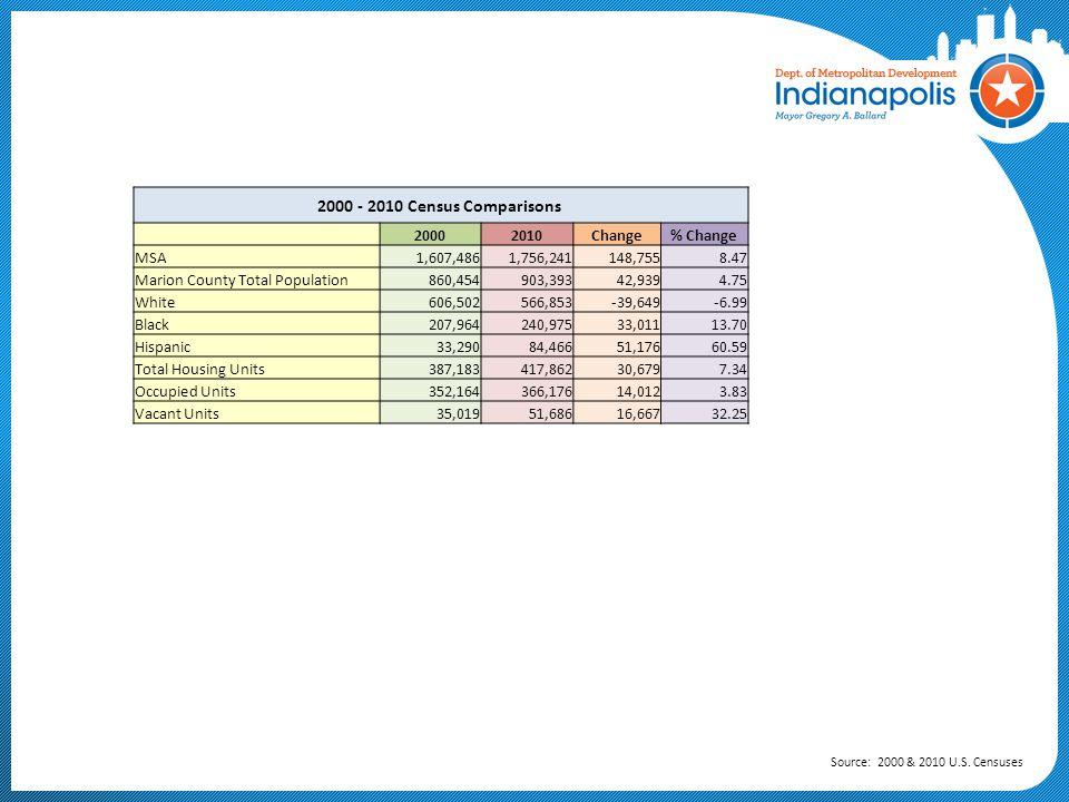 Indianapolis-Carmel MSA & Vicinity 2010 Urbanized Areas & Urban Clusters Source: 2010 U.S. Census