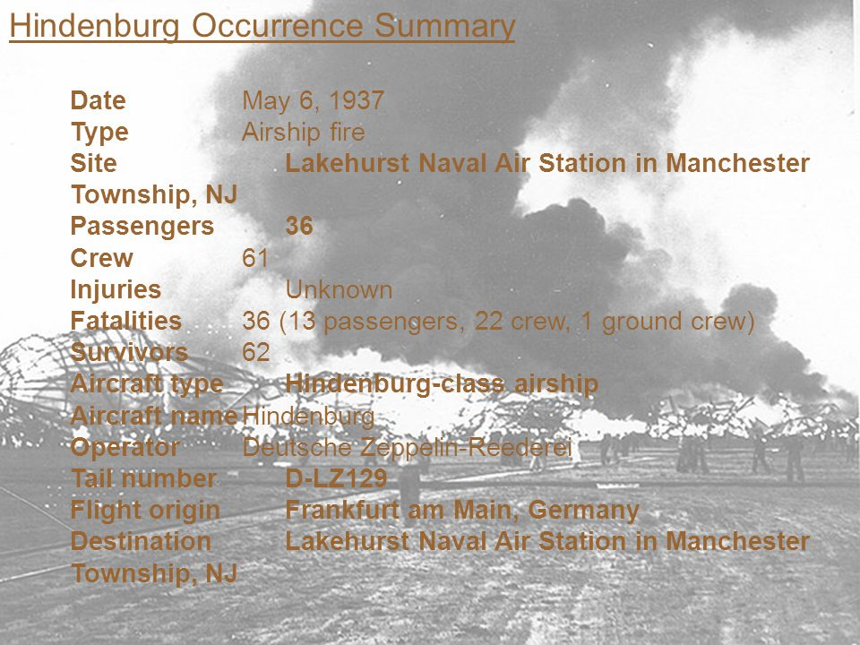 Hindenburg Occurrence Summary DateMay 6, 1937 TypeAirship fire SiteLakehurst Naval Air Station in Manchester Township, NJ Passengers36 Crew61 InjuriesUnknown Fatalities36 (13 passengers, 22 crew, 1 ground crew) Survivors62 Aircraft typeHindenburg-class airship Aircraft nameHindenburg OperatorDeutsche Zeppelin-Reederei Tail numberD-LZ129 Flight originFrankfurt am Main, Germany DestinationLakehurst Naval Air Station in Manchester Township, NJ