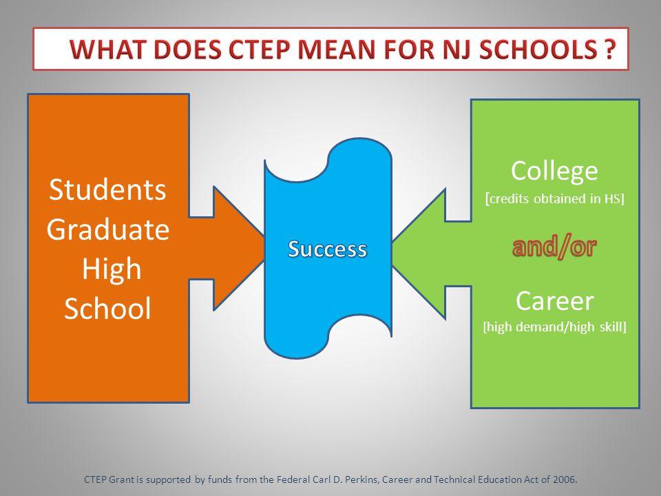 HSCC CTEP Early Childhood POS Model Child Development Course Pilot School: Matawan Regional High School, Matawan, NJ Teacher: Carol Hoernle