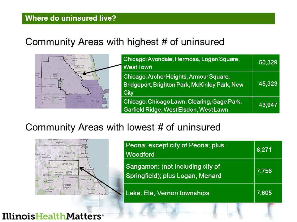 Where do uninsured live.