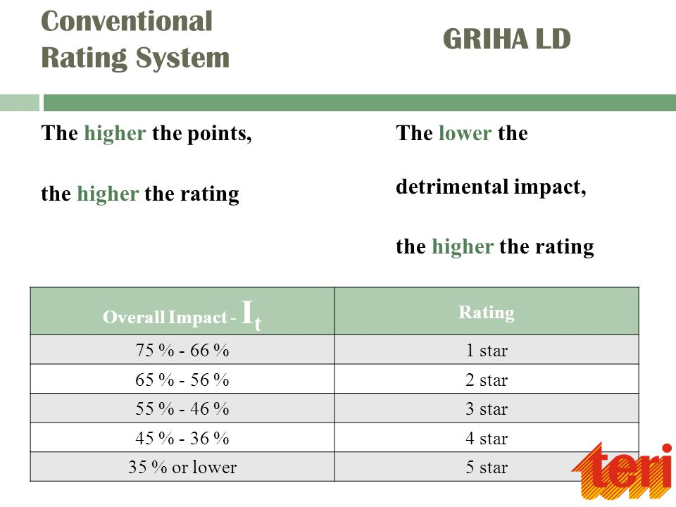 Conventional Rating System The higher the points, the higher the rating GRIHA LD The lower the detrimental impact, the higher the rating Overall Impac