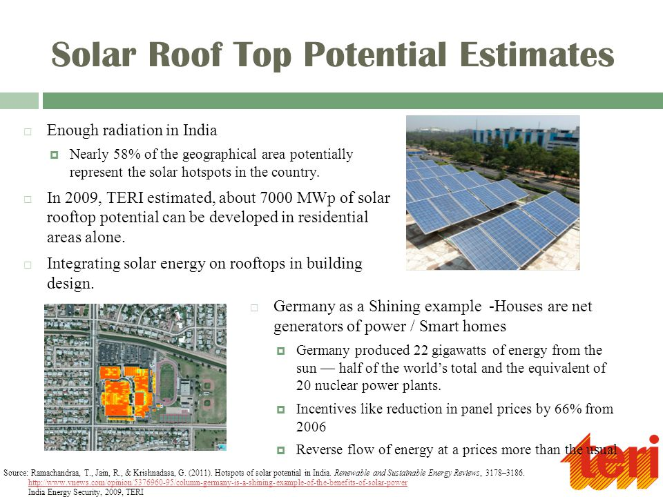 Solar Roof Top Potential Estimates  Enough radiation in India  Nearly 58% of the geographical area potentially represent the solar hotspots in the country.
