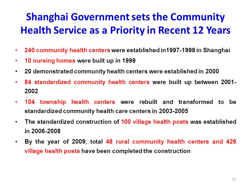Shanghai Government sets the Community Health Service as a Priority in Recent 12 Years 240 community health centers were established in1997-1998 in Shanghai 10 nursing homes were built up in 1999 20 demonstrated community health centers were established in 2000 84 standardized community health centers were built up between 2001- 2002 104 township health centers were rebuilt and transformed to be standardized community health care centers in 2003-2005 The standardized construction of 100 village health posts was established in 2006-2008 By the year of 2009, total 48 rural community health centers and 426 village health posts have been completed the construction 13