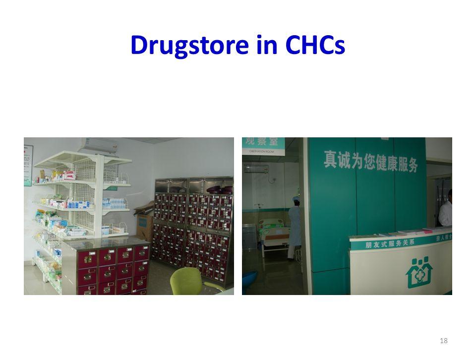 Drugstore in CHCs 18