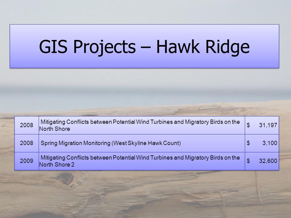GIS Projects – Hawk Ridge