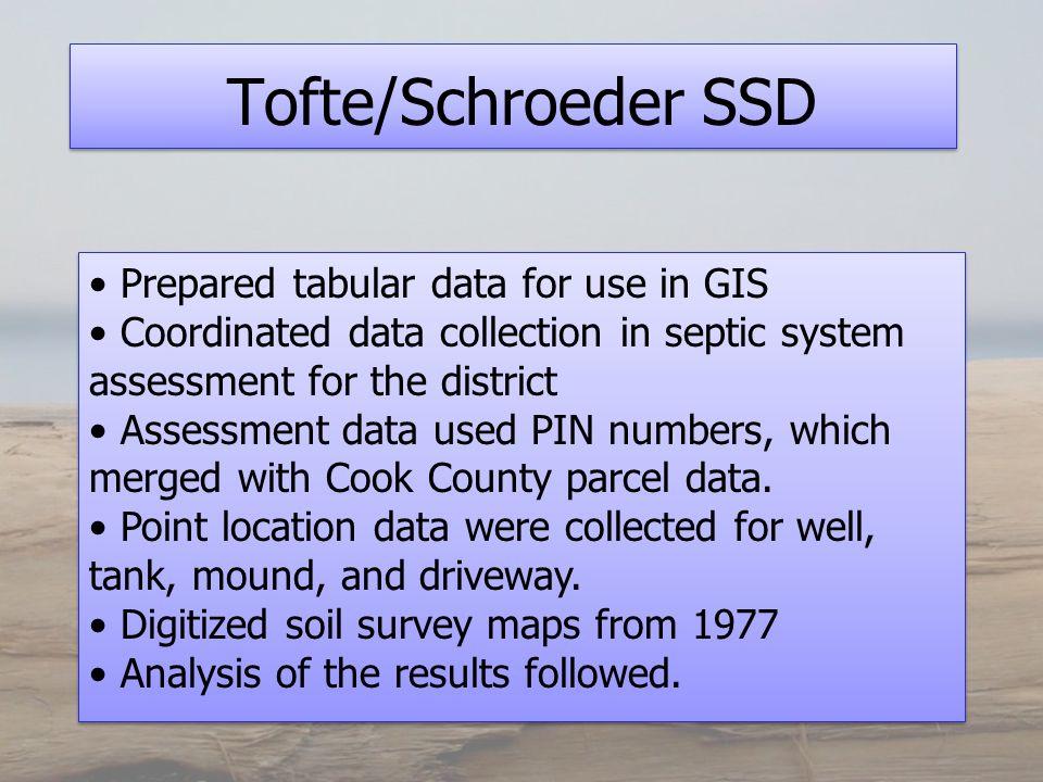 Tofte/Schroeder SSD