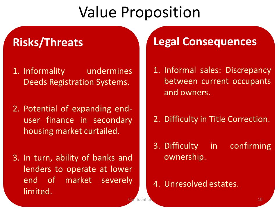 Value Proposition Risks/Threats 1.Informality undermines Deeds Registration Systems. 2.Potential of expanding end- user finance in secondary housing m